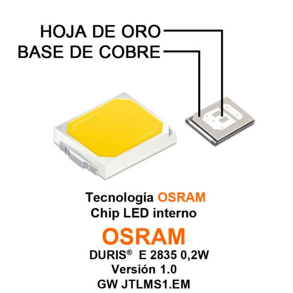 18W downlight led portada